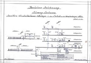 Technische Dokumente_2